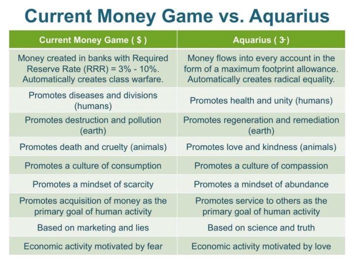 वर्तमान पैसे का खेल vs. एक्वेरियस में जीवन