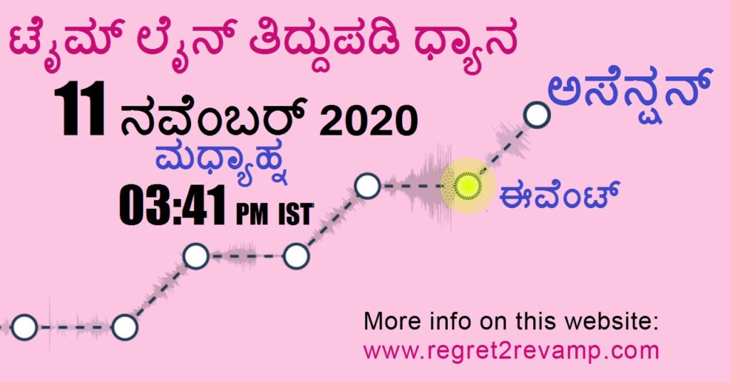 Timeline flyer in Kannada